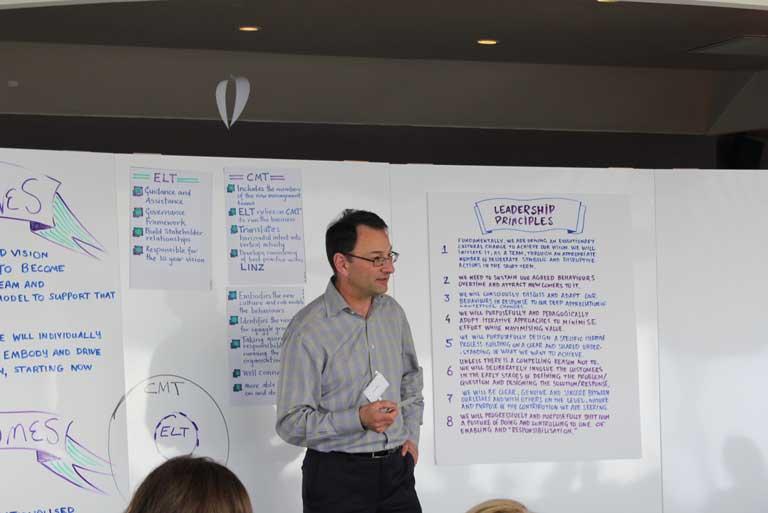 Leadership Principles - LINZ